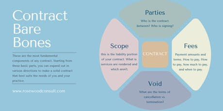 Contract Writing Workshop for Doulas tickets