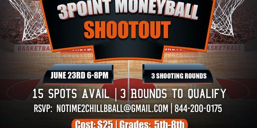 NT2C's MONEYBALL SHOOTOUT