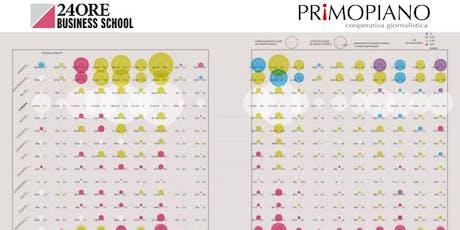 Corso Grafica e comunicazione visual con infografiche data viz biglietti