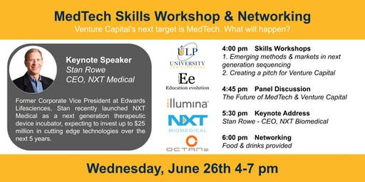 MedTech Meetup: Venture Capital's next target is MedTech. What will happen?