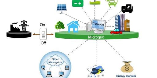 Microgrids: Basic Applications, Technologies, Value and Economics