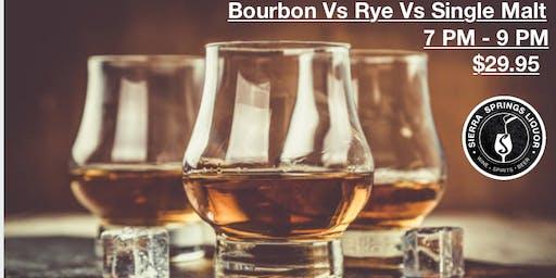 Exploration of International Whiskies