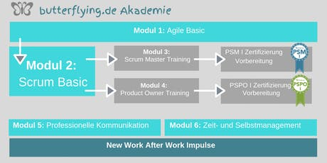 butterflying.de Akademie Bundle Modul 5+6: Kommunikation & Zeitmanagement Tickets