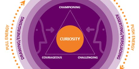 Curious Conversations - coaching-based training for Managers tickets