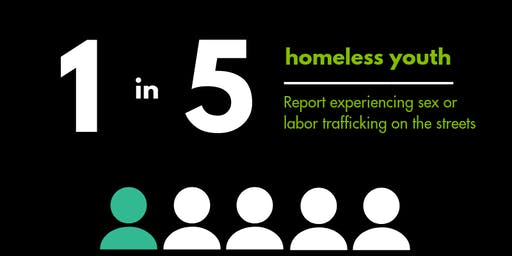 Human Trafficking and Homelessness: Workshop