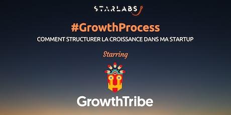 #GrowthProcess: Comment Structurer la Croissance de ma Startup @ Pépinière de Sannois billets
