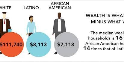 Gender & Racial Pay Equity
