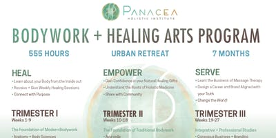 Bodywork & Healing Arts Program - Application