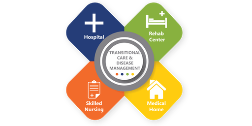 Transitional Care and Disease Management Learning Collaborative