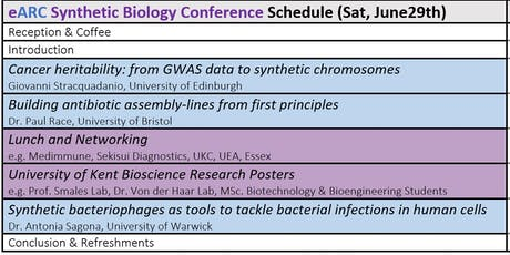 eARC Synthetic Biology Conference tickets