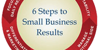 """""""Propel Your Revenue"""" One Day Business Summer Retreat"""