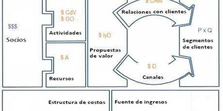 Valuación de Modelos de Negocios entradas