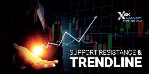 Support Resistance & Trendline: Penggunaan Market Structure