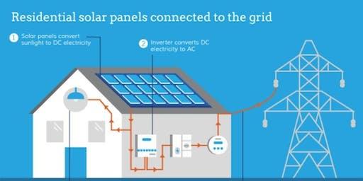 CE CLASS (1 Non-Core CE Credit): Solar Panels and Real Estate