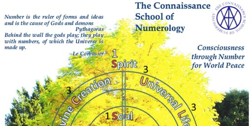 Foundation in Esoteric Numerology with Maria De Vivo