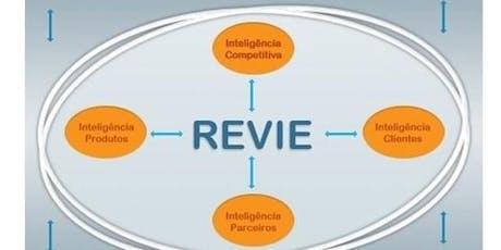 Estruturação e Implementação de Processo e Área de Inteligência de Mercado bilhetes