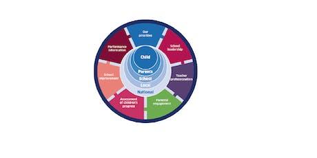 NIF(National Improvement Framework) 2019-2020 Launch tickets