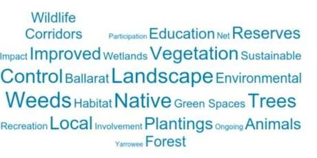 Bunanyung Landscape Alliance Community Forum Tickets