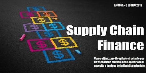 Supply Chain Finance | Piteco