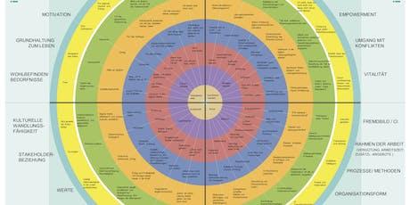 Integral Map –Lerne evolutionäre Unternehmensentwicklung Tickets