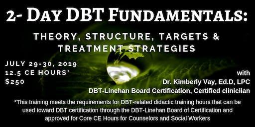 2-Day DBT Fundamentals Workshop