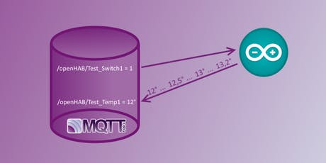 Getting started with MQTT tickets
