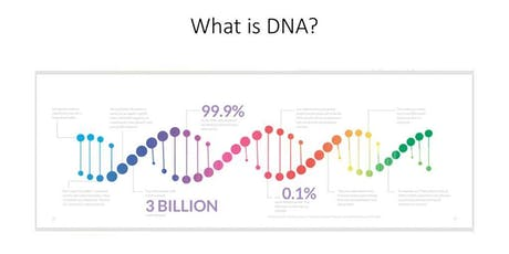 Why do we need knowledge on DNA? tickets