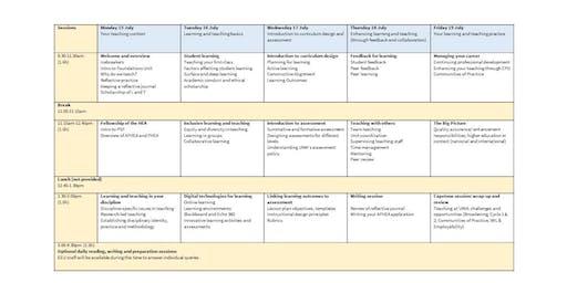 Foundations of Tertiary Teaching (FOTT) Intensive Week
