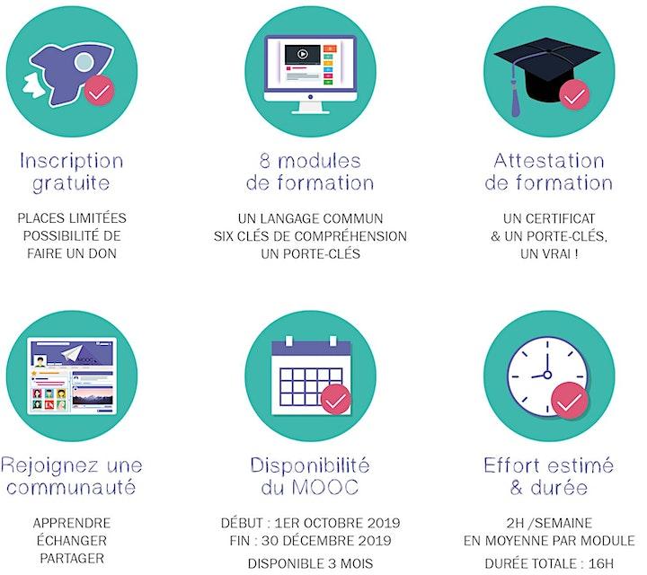 Image pour Le MOOC les addictions en 6 clés