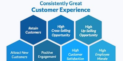 The Customer Experience Workshop