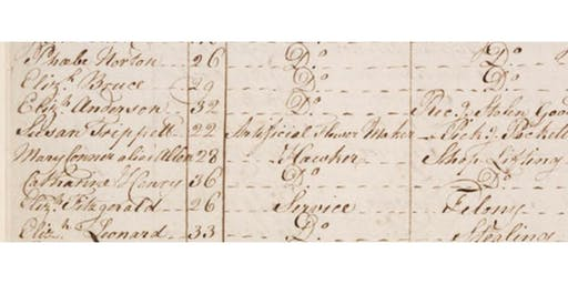 Australian family history for beginners