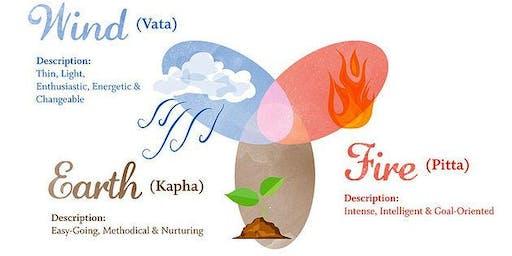 Journey through the Chakras Yoga Practice & Workshop