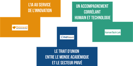 RDV de l'Innovation sur le plateau de Paris-Saclay tickets