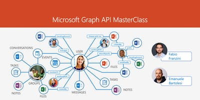 Microsoft Graph API MasterClass
