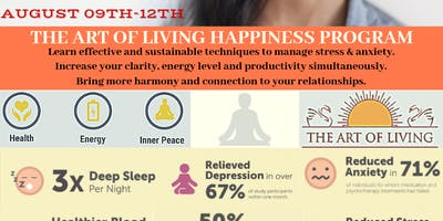 Happiness Program Devon
