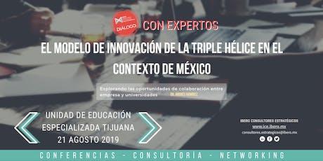 El Modelo de Innovación de la Triple Hélice en el Contexto de México entradas