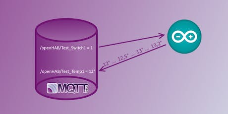 Getting started with MQTT (LIVE Online Training) tickets