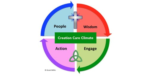 Creation Care Climate workshop at St. Mark's