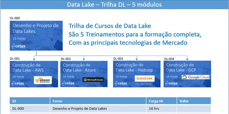 Curso de Data Lake - Desenho e Projeto bilhetes