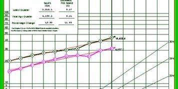 Fort Leavenworth Investing Analysis - SSG I