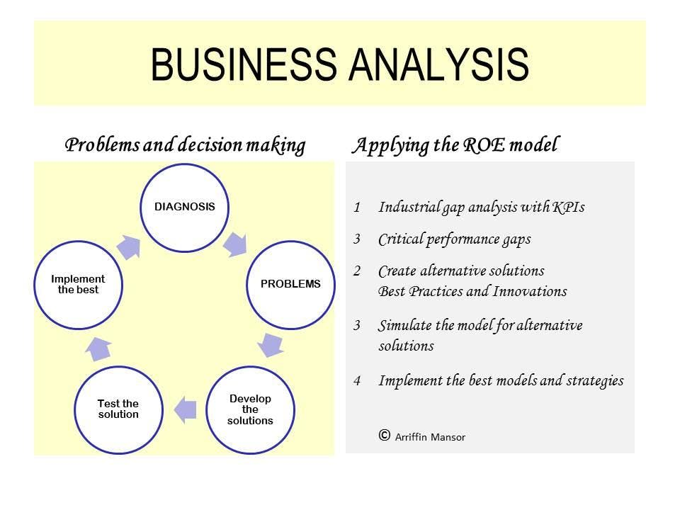 BUSINESS SPREADSHEET: analysis and strategies through excel software*