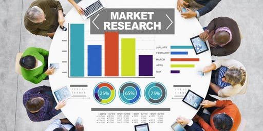 121 Market Research Session