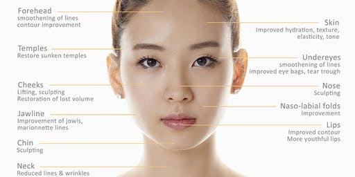 ASIAN FACE - 5 Non Surgical Procedures  - Evening with Dr. Shiao