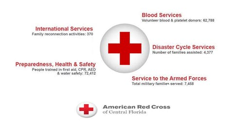 American Red Cross University - Volunteer Job Fair