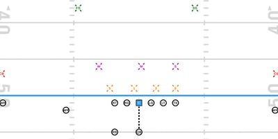 Understanding & Dissecting Cover 2 Coverage LIVE Webinar