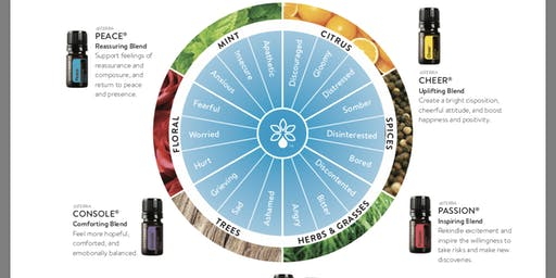 Essential Oils & Emotions