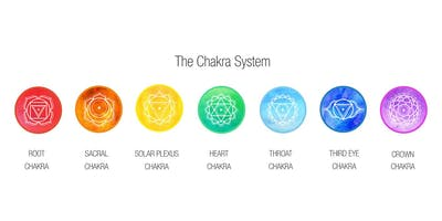 Working with the Chakra System Workshop