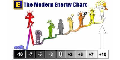 Workshop Modern Stress Management for students