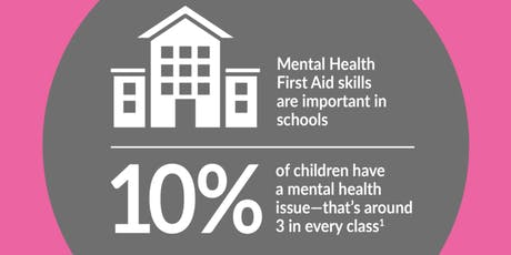 Youth Mental Health First Aid (YMHFA) - 2 Day **Sports coaches and schools tickets
