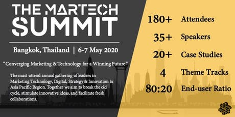 The MarTech Summit Bangkok tickets